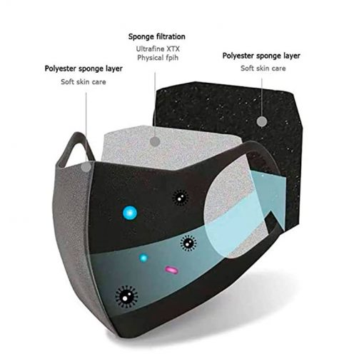 plein-de-gadget-masque-anti-poussieres-detail-3-couches